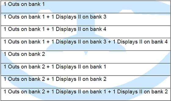 DisplayOutputCard Matrix