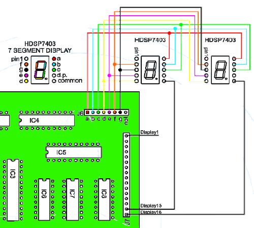 Displaycard II B