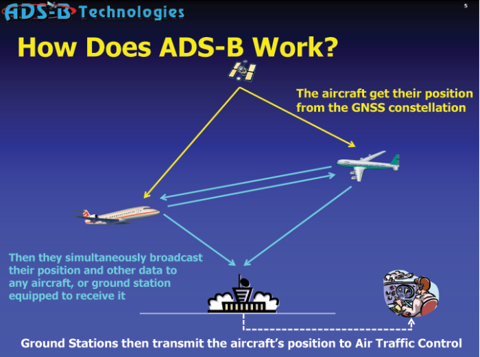 TRACK ADS-B Exchange 2