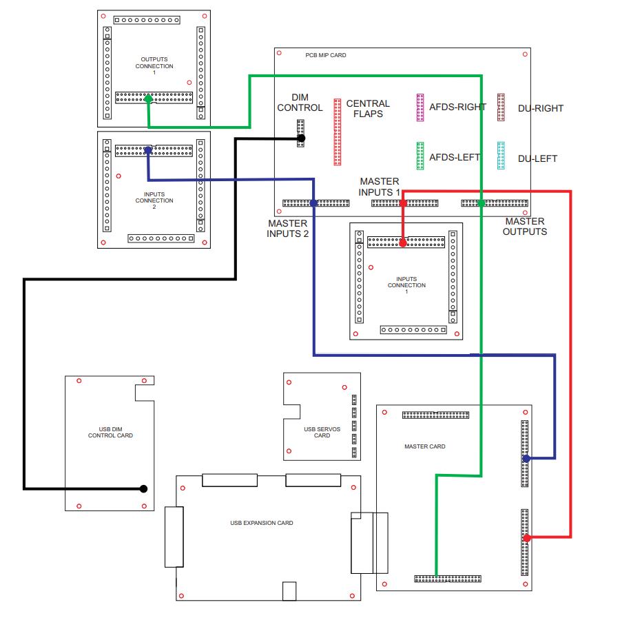 MIPBOARD Schema 2