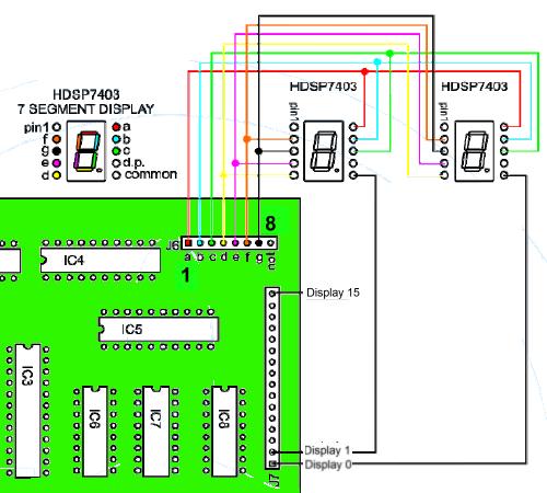 IMG Displaycard II B